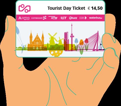 Historische musea bezoeken met het Tourist Day Ticket